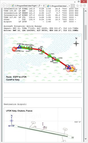 Ideal Flight Graphic: Briefing HTML Document